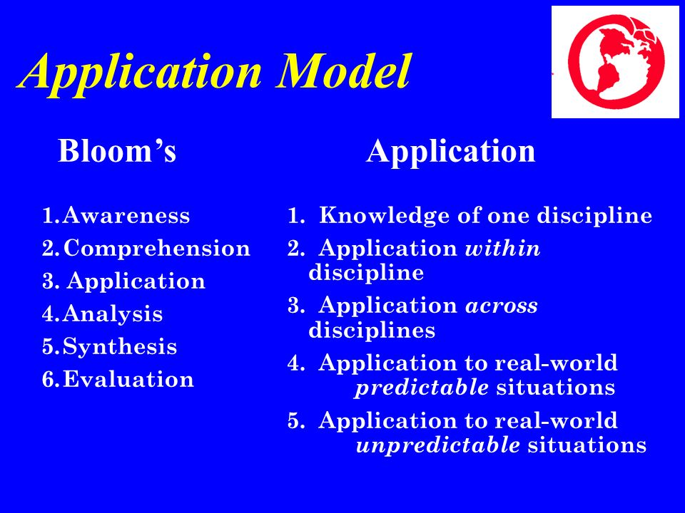 Application Model 1.Awareness 2.Comprehension 3. Application 4.Analysis 5.Synthesis 6.Evaluation 1. Knowledge of one discipline 2. Application within