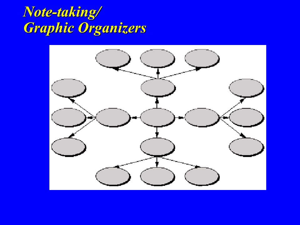 Note-taking/ Graphic Organizers