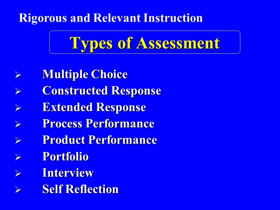 Types of Assessment Multiple Choice Multiple Choice Constructed Response Constructed Response Extended Response Extended Response Process Performance