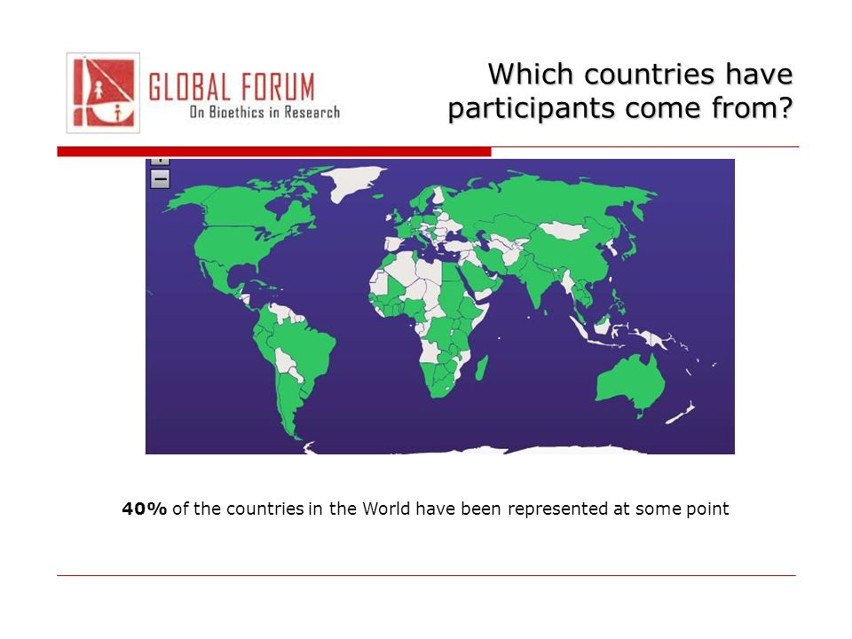 Which countries have participants come from.