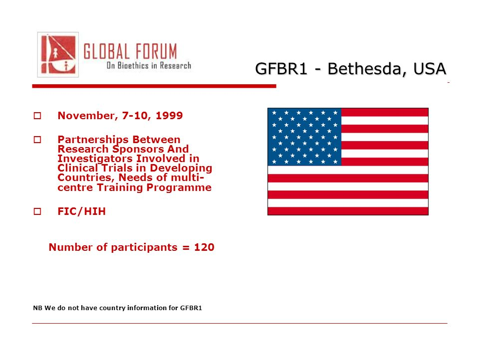 November, 7-10, 1999 Partnerships Between Research Sponsors And Investigators Involved in Clinical Trials in Developing Countries, Needs of multi- centre Training Programme FIC/HIH Number of participants = 120 NB We do not have country information for GFBR1 GFBR1 - Bethesda, USA