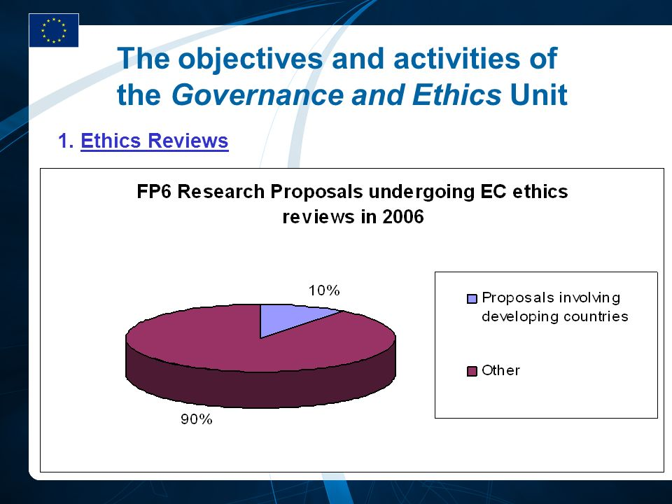 The objectives and activities of the Governance and Ethics Unit 1. Ethics Reviews