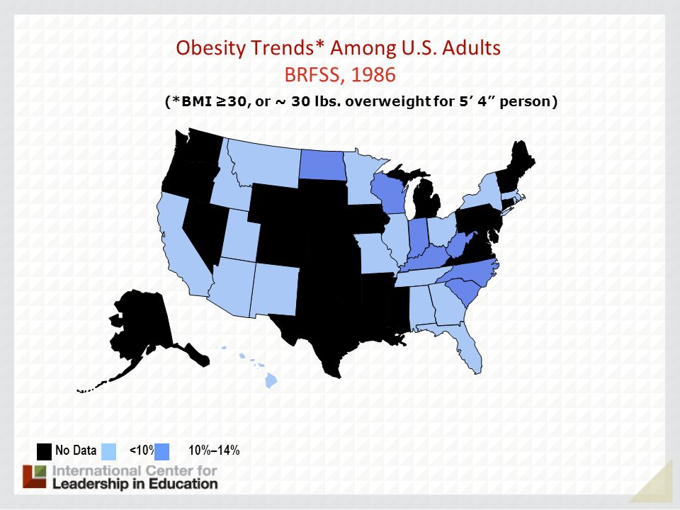 Obesity Trends* Among U.S. Adults BRFSS, 1986 (*BMI 30, or ~ 30 lbs.