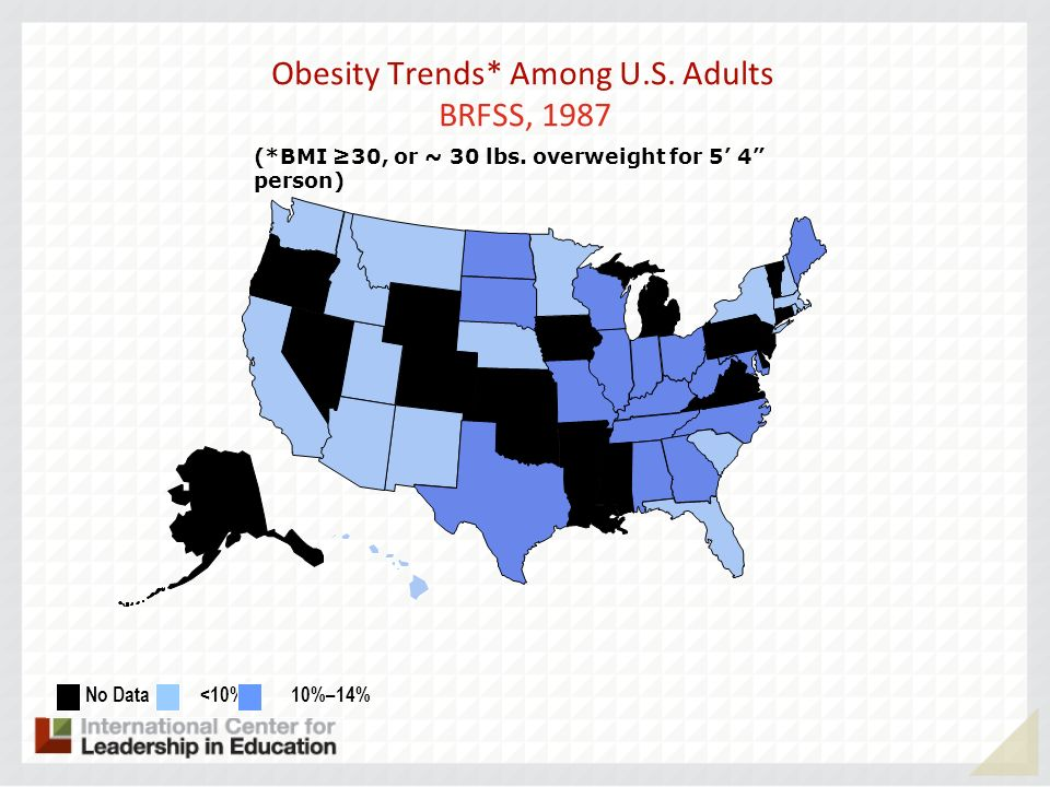 Obesity Trends* Among U.S. Adults BRFSS, 1987 (*BMI 30, or ~ 30 lbs.