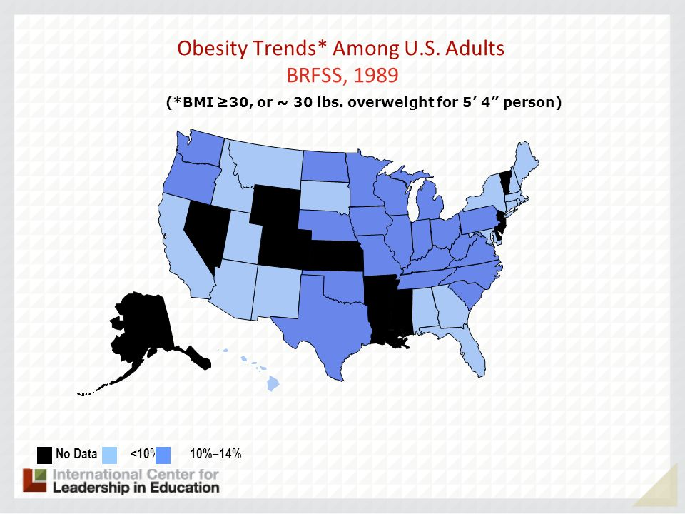 Obesity Trends* Among U.S. Adults BRFSS, 1989 (*BMI 30, or ~ 30 lbs.