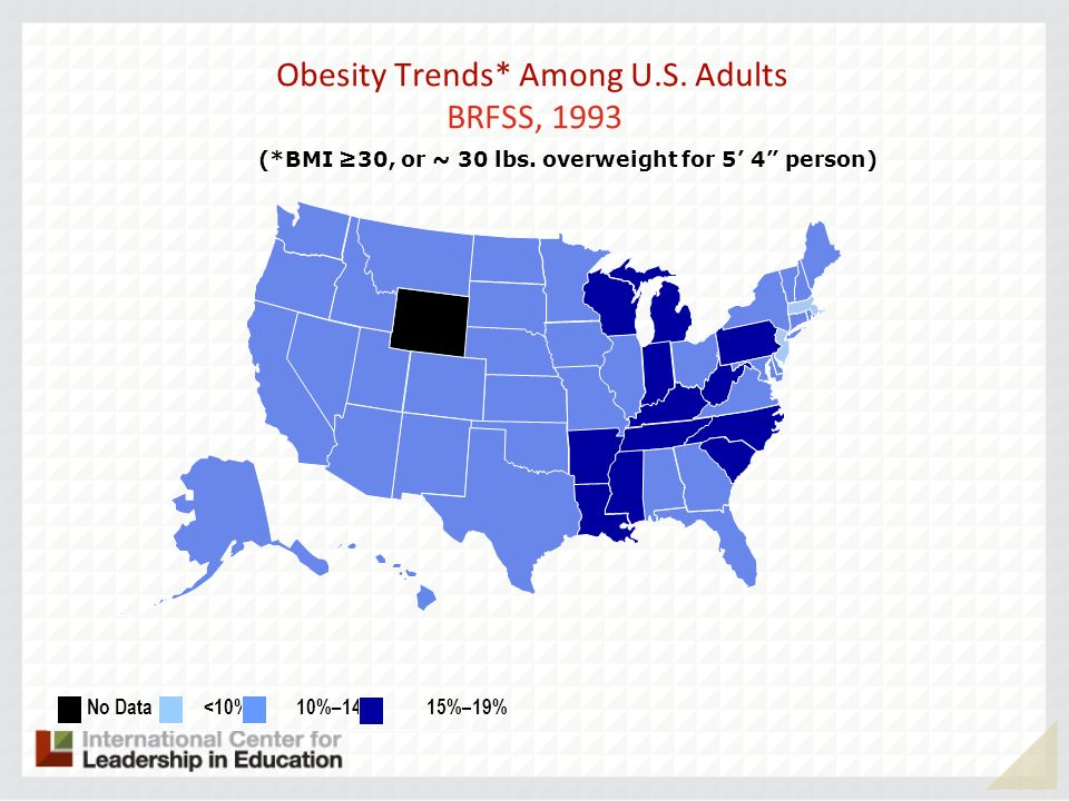 Obesity Trends* Among U.S. Adults BRFSS, 1993 (*BMI 30, or ~ 30 lbs.
