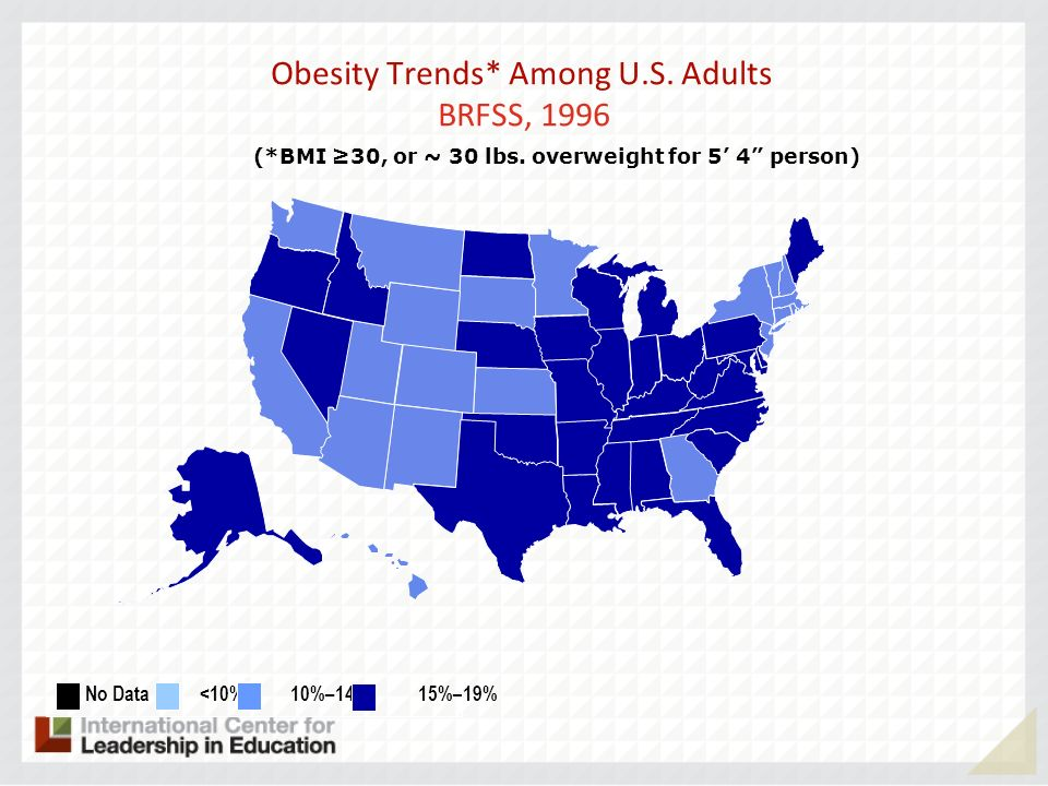 Obesity Trends* Among U.S. Adults BRFSS, 1996 (*BMI 30, or ~ 30 lbs.