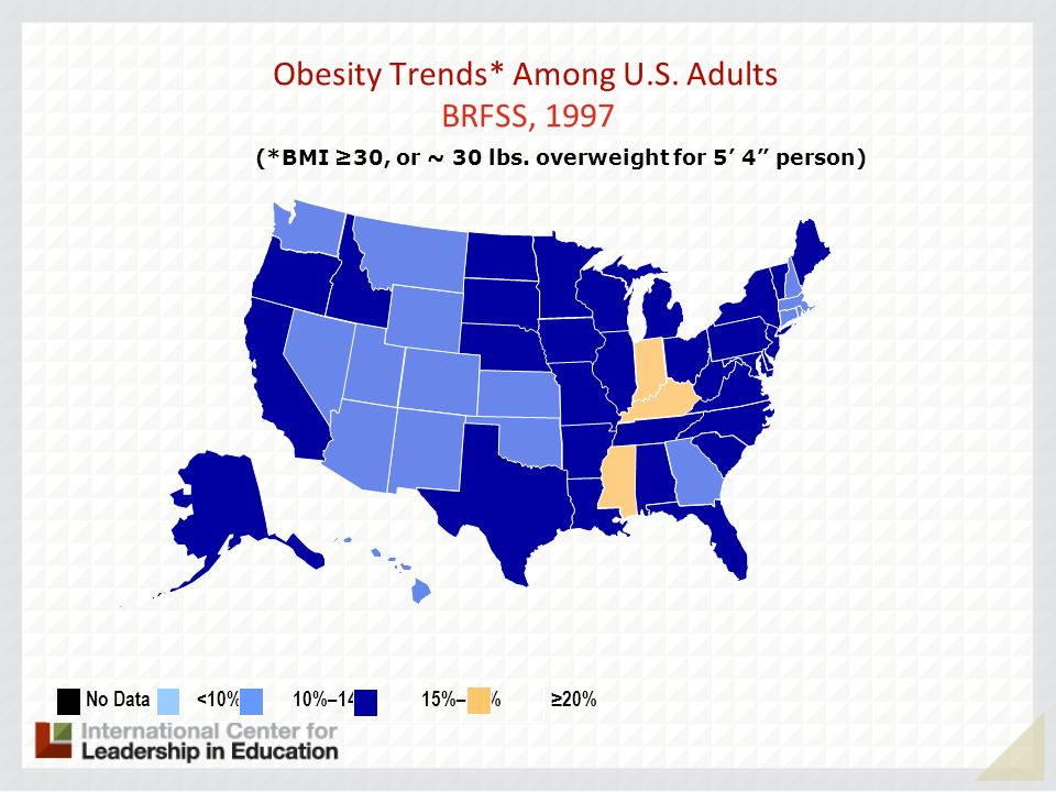 Obesity Trends* Among U.S. Adults BRFSS, 1997 (*BMI 30, or ~ 30 lbs.