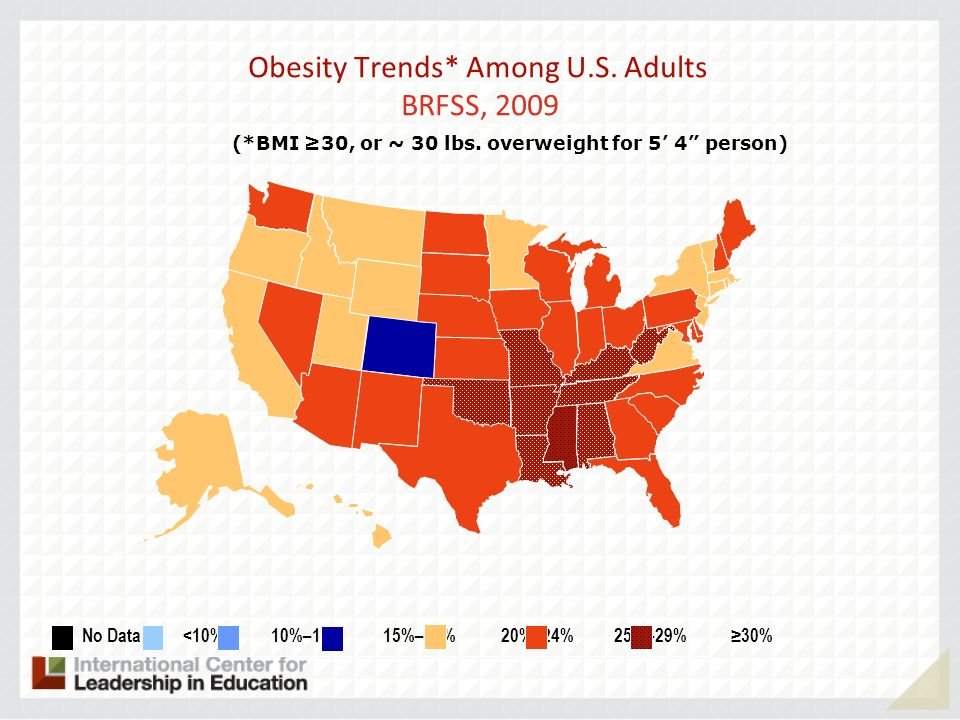 Obesity Trends* Among U.S. Adults BRFSS, 2009 (*BMI 30, or ~ 30 lbs.