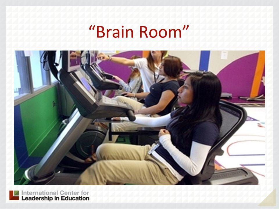 Brain Room