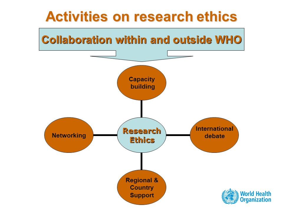 ResearchEthics Capacity building International debate Regional & Country Support Networking Activities on research ethics Collaboration within and outside WHO