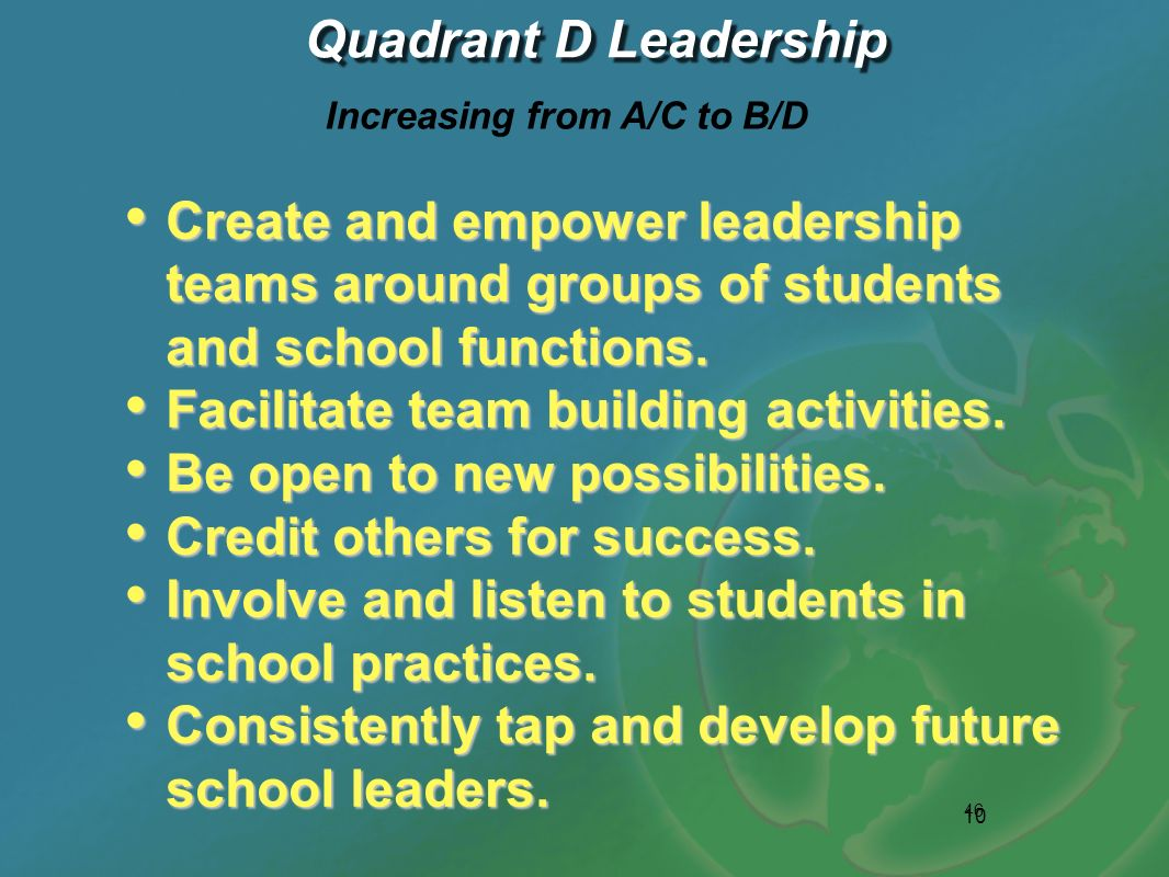 10 46 Quadrant D Leadership Increasing from A/C to B/D Create and empower leadership teams around groups of students and school functions. Create and