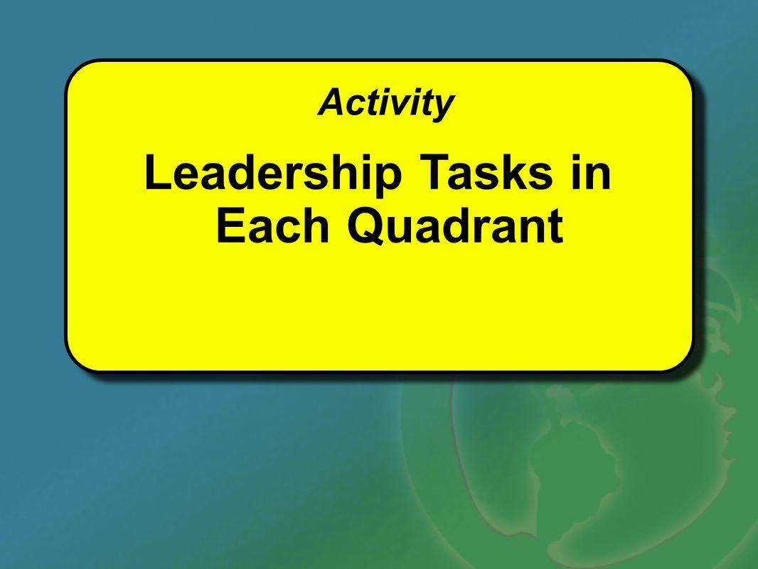 Activity Leadership Tasks in Each Quadrant Activity