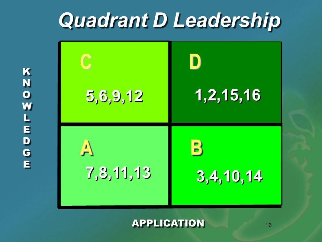 16 KNOWLEDGEKNOWLEDGE KNOWLEDGEKNOWLEDGE AABB D C Quadrant D Leadership APPLICATION 5,6,9,12 7,8,11,13 3,4,10,14 1,2,15,16