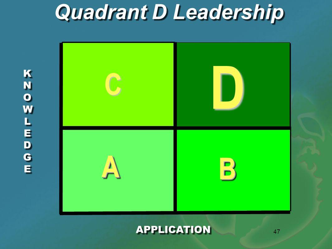 47 KNOWLEDGEKNOWLEDGE KNOWLEDGEKNOWLEDGE AA BB D C Quadrant D Leadership APPLICATION