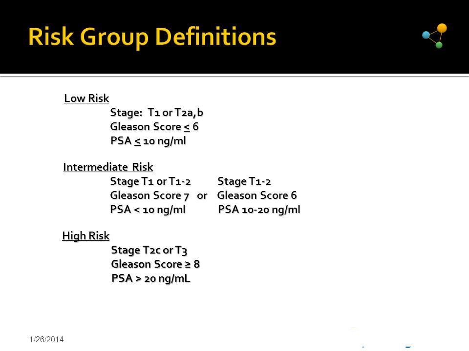 1/26/201434 Risk Group Definitions Intermediate Risk Stage T1 or T1-2 Stage T1-2 Stage T1 or T1-2 Stage T1-2 Gleason Score 7 or Gleason Score 6 PSA <