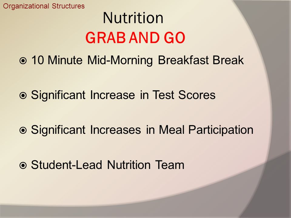 Nutrition GRAB AND GO 10 Minute Mid-Morning Breakfast Break Significant Increase in Test Scores Significant Increases in Meal Participation Student-Le