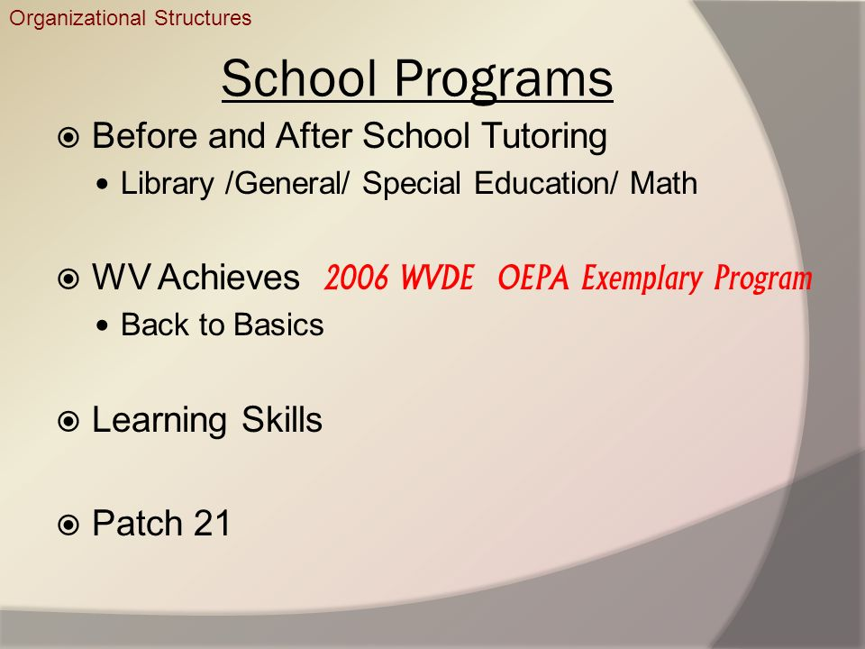 School Programs Before and After School Tutoring Library /General/ Special Education/ Math WV Achieves 2006 WVDE OEPA Exemplary Program Back to Basics
