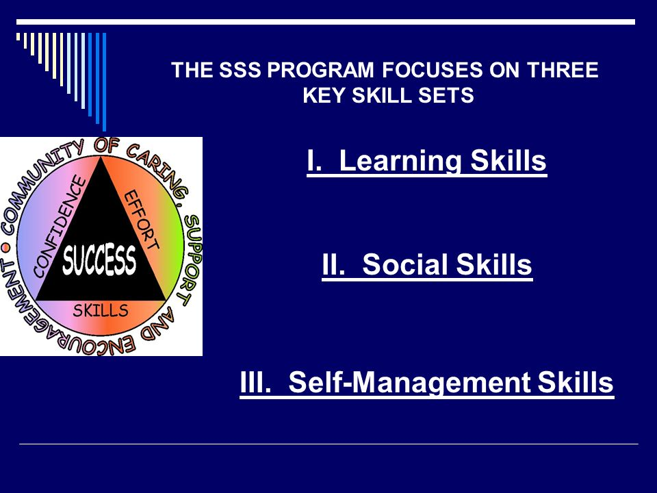 These skill sets are based on extensive reviews of research spanning the last 50 years: Masten and Coatsworth (1998) Reviewed 25 years of research Most critical factors associated with academic and social competence Wang (1994) Reviewed 50 years of research What helps students learn Hattie, Biggs & Purdie (1996) Reviewed 10 years of research Effects of learning skills interventions on student learning