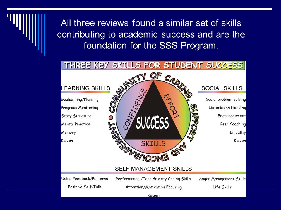 Recent studies involving school counselor led groups and classroom guidance focused on the Student Success Skills (SSS) approach.
