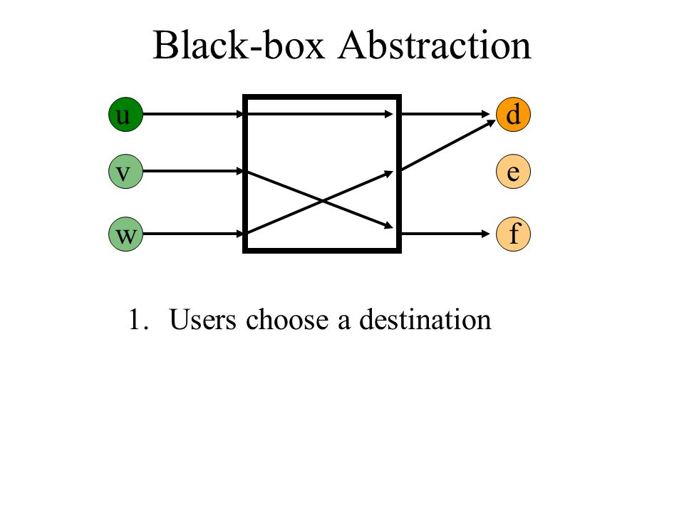 ud v w e f 1. Users choose a destination