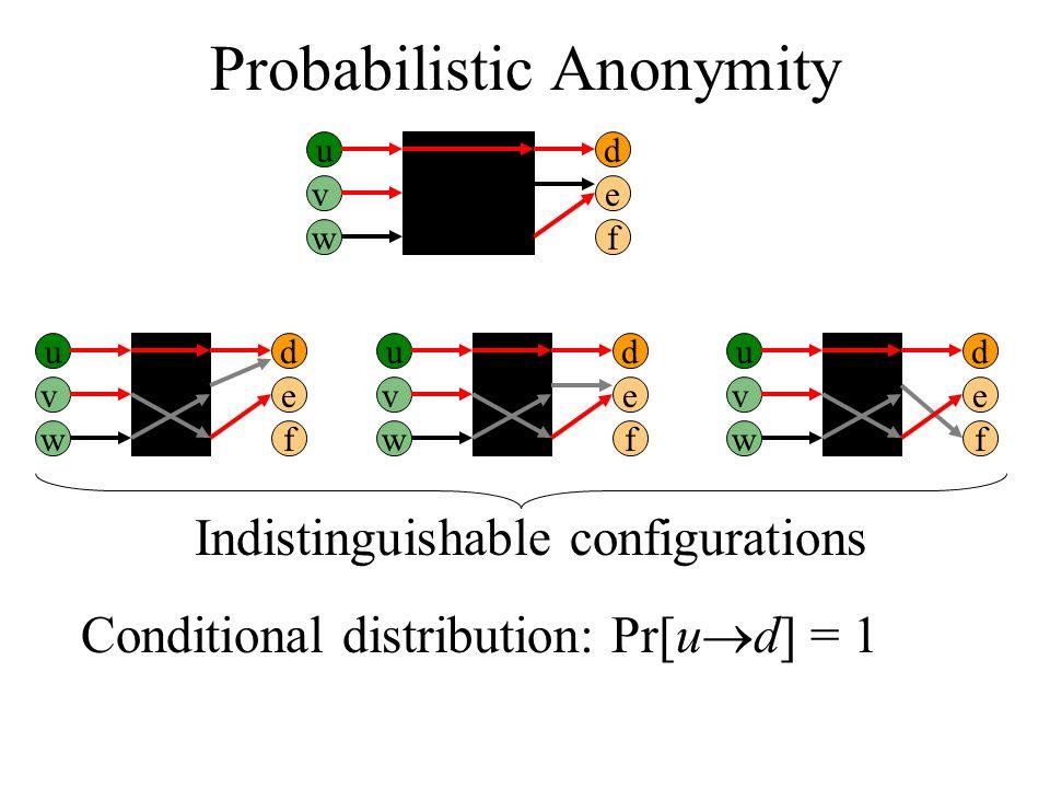 Probabilistic Anonymity ud v w e f ud v w e f ud v w e f ud v w e f Indistinguishable configurations Conditional distribution: Pr[u d] = 1