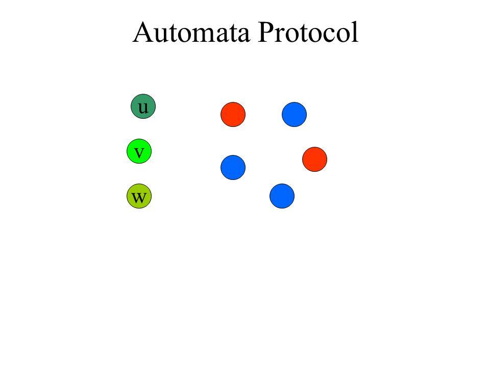 Automata Protocol u v w