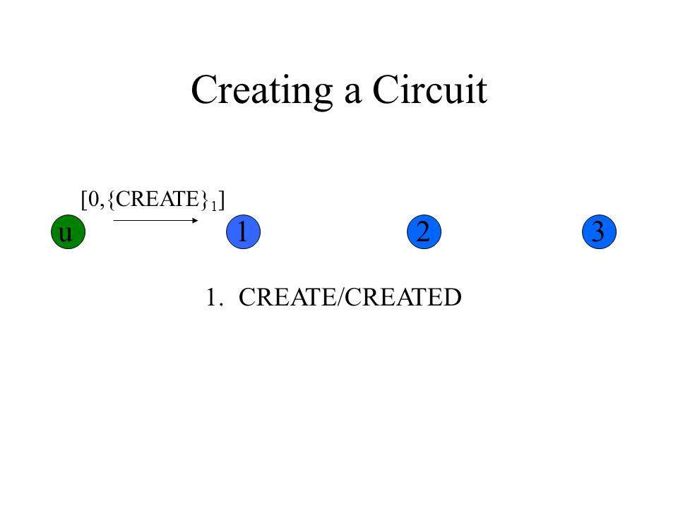 [0,{CREATE} 1 ] 1.CREATE/CREATED u123