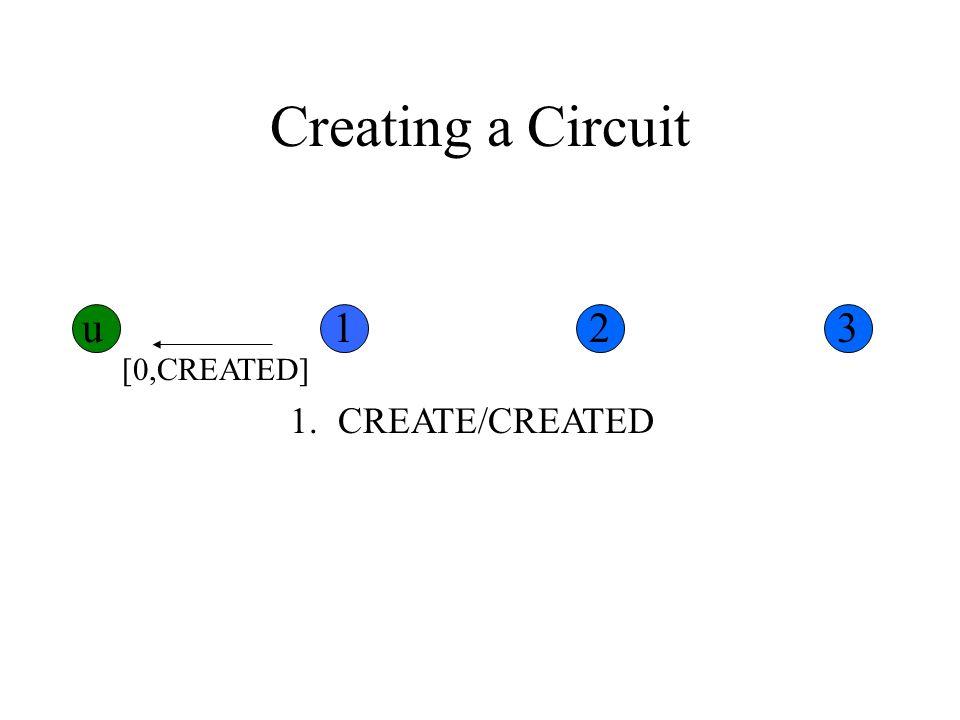 Creating a Circuit [0,CREATED] 1.CREATE/CREATED u123