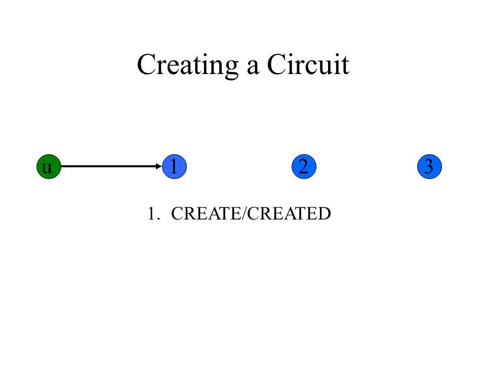 Creating a Circuit 1.CREATE/CREATED u123