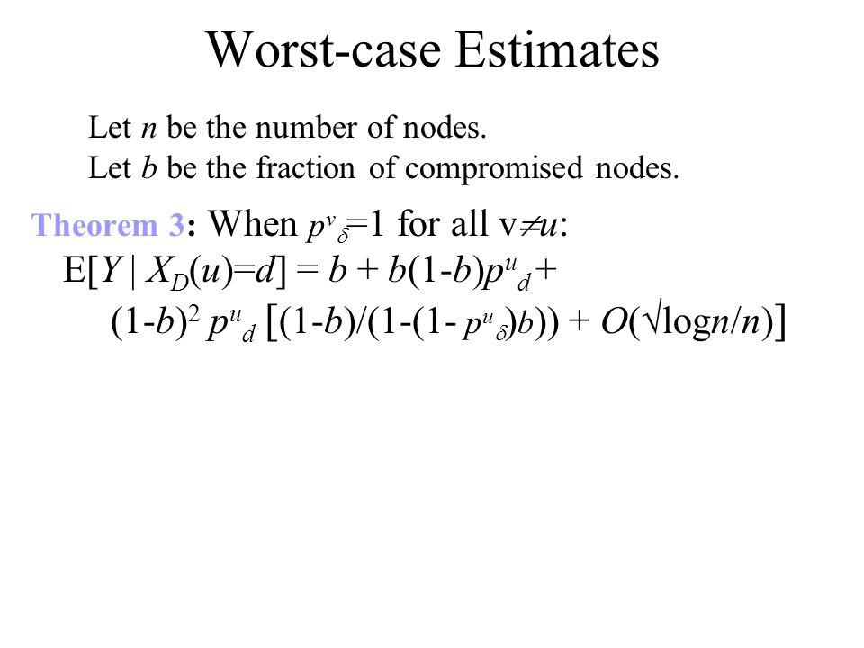 Worst-case Estimates Theorem 3: When p v =1 for all v u: E[Y | X D (u)=d] = b + b(1-b)p u d + (1-b) 2 p u d [ (1-b)/(1-(1- p u ) b )) + O( logn/n) ] Let n be the number of nodes.
