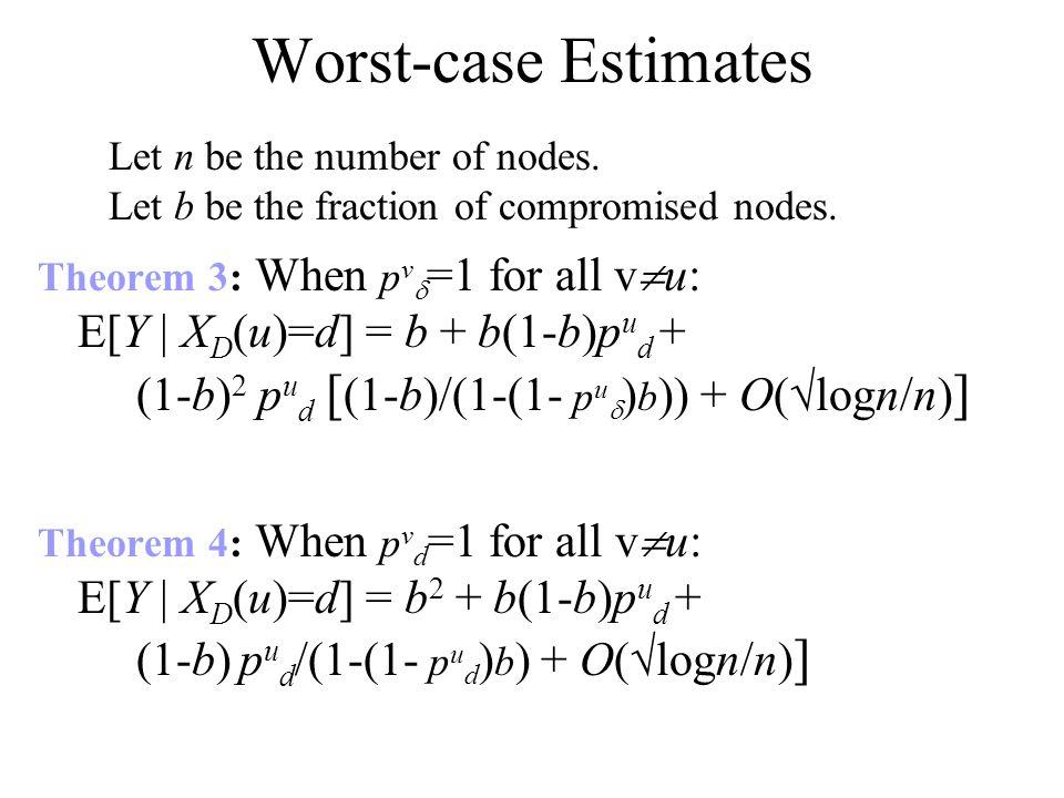 Worst-case Estimates Theorem 3: When p v =1 for all v u: E[Y | X D (u)=d] = b + b(1-b)p u d + (1-b) 2 p u d [ (1-b)/(1-(1- p u ) b )) + O( logn/n) ] Theorem 4: When p v d =1 for all v u: E[Y | X D (u)=d] = b 2 + b(1-b)p u d + (1-b) p u d /(1-(1- p u d ) b ) + O( logn/n) ] Let n be the number of nodes.