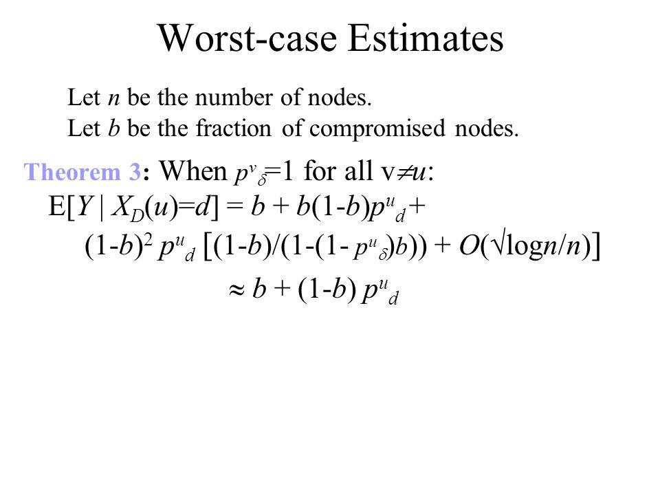 Worst-case Estimates Theorem 3: When p v =1 for all v u: E[Y | X D (u)=d] = b + b(1-b)p u d + (1-b) 2 p u d [ (1-b)/(1-(1- p u ) b )) + O( logn/n) ] b + (1-b) p u d Let n be the number of nodes.
