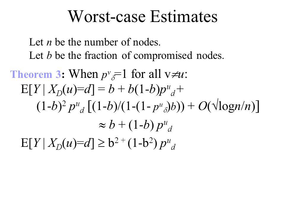 Worst-case Estimates Theorem 3: When p v =1 for all v u: E[Y | X D (u)=d] = b + b(1-b)p u d + (1-b) 2 p u d [ (1-b)/(1-(1- p u ) b )) + O( logn/n) ] b + (1-b) p u d E[Y | X D (u)=d] b 2 + (1-b 2 ) p u d Let n be the number of nodes.