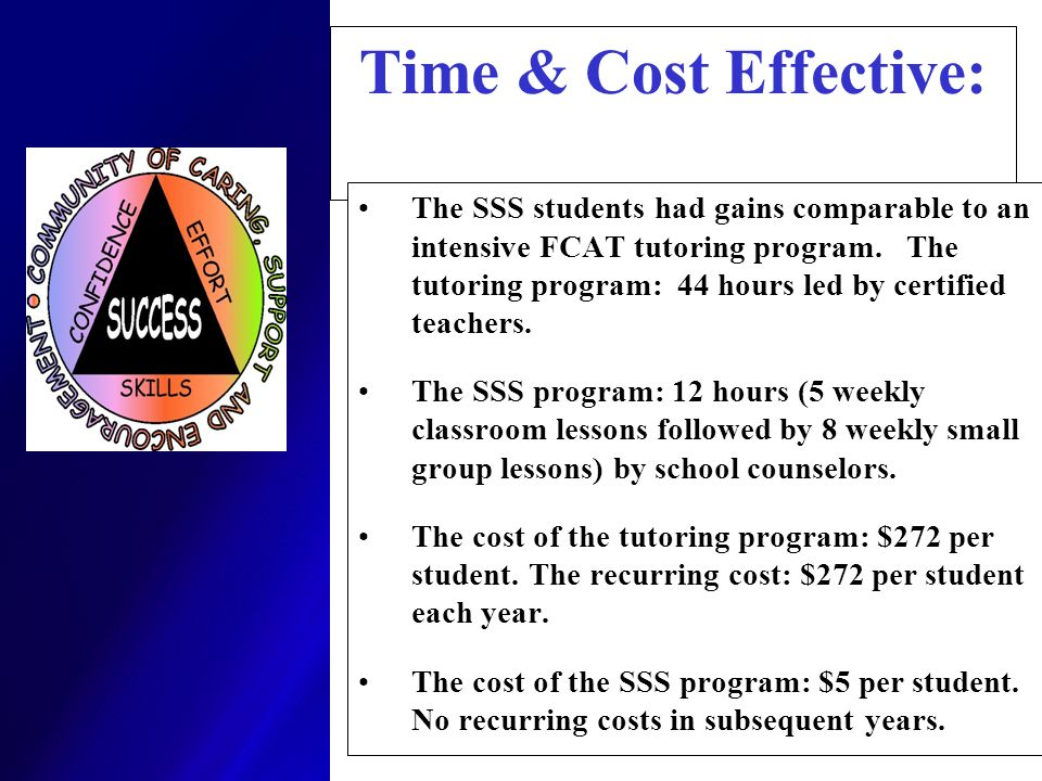 Time & Cost Effective: The SSS students had gains comparable to an intensive FCAT tutoring program. The tutoring program: 44 hours led by certified te