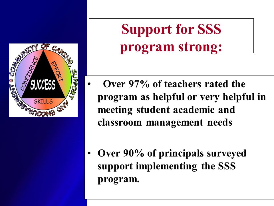 Support for SSS program strong: Over 97% of teachers rated the program as helpful or very helpful in meeting student academic and classroom management