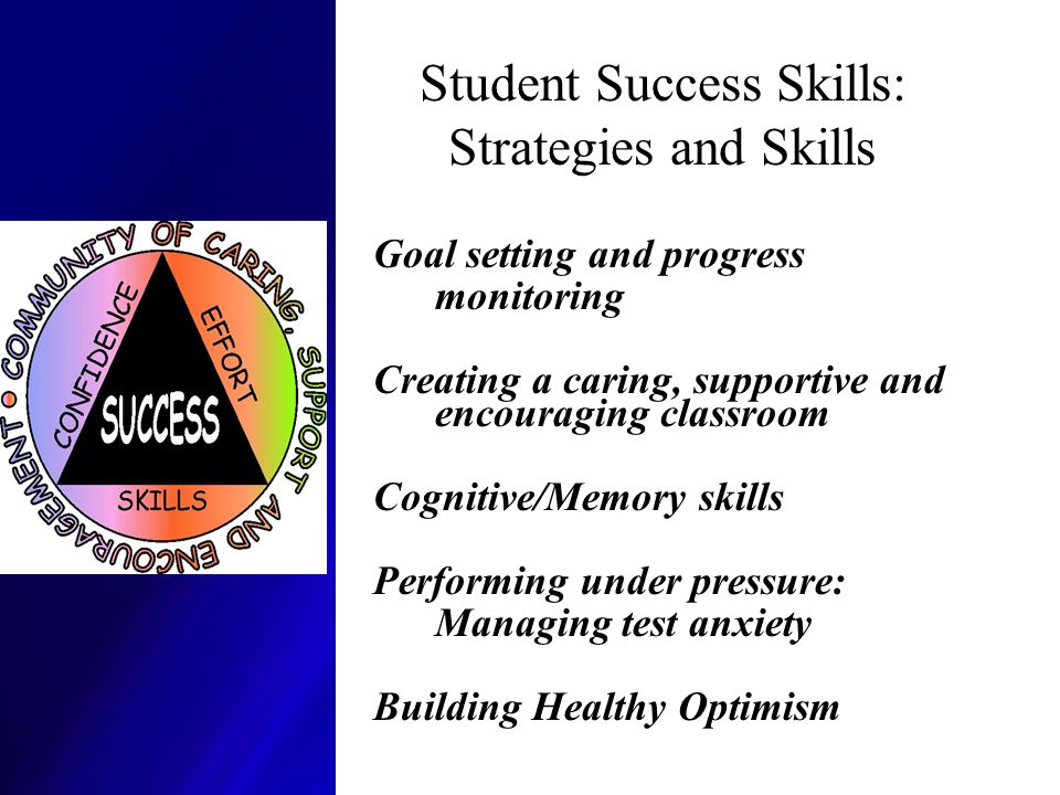 Student Success Skills: Strategies and Skills Goal setting and progress monitoring Creating a caring, supportive and encouraging classroom Cognitive/M