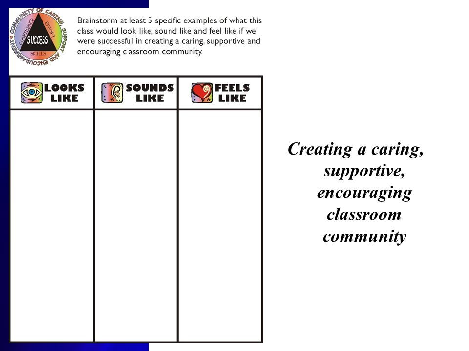Creating a caring, supportive, encouraging classroom community