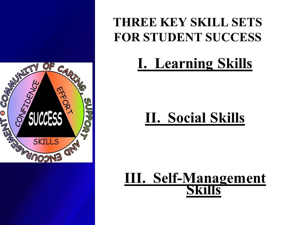 THREE KEY SKILL SETS FOR STUDENT SUCCESS I. Learning Skills II. Social Skills III. Self-Management Skills