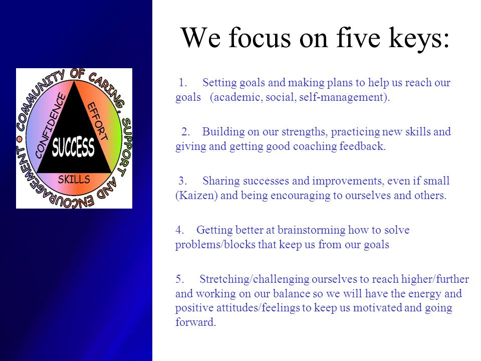 We focus on five keys: 1. Setting goals and making plans to help us reach our goals (academic, social, self-management). 2. Building on our strengths,