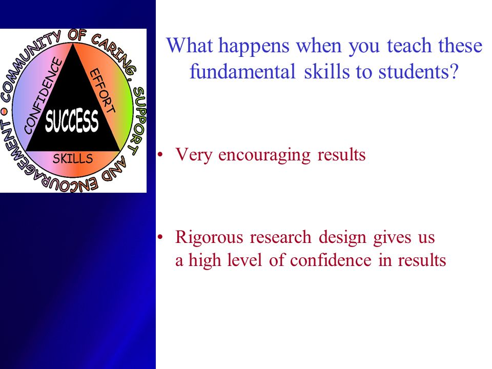 What happens when you teach these fundamental skills to students? Very encouraging results Rigorous research design gives us a high level of confidenc