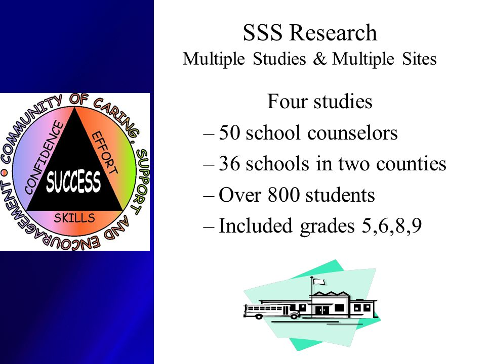 SSS Group Counseling 8 Weekly 45 minute sessions Monthly booster sessions Bookends for each meeting: –Life Skills & 7 Keys –Goal report, progress monitor, share success stories, goal set