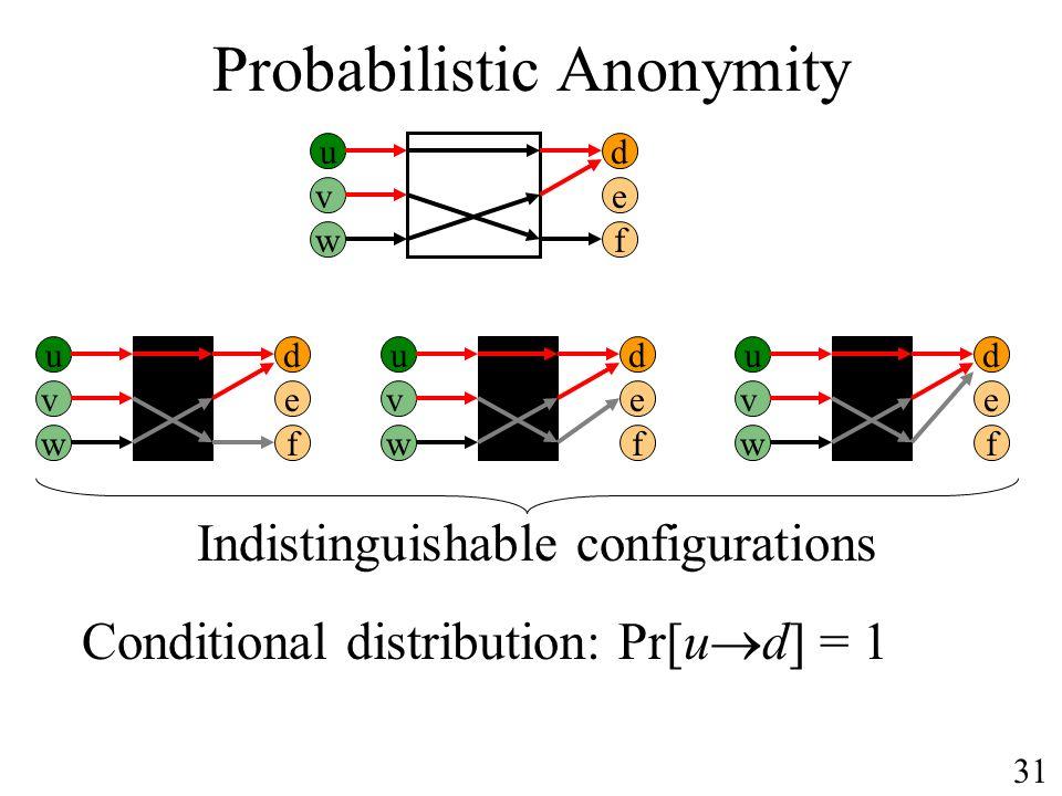 Probabilistic Anonymity ud v w e f ud v w e f ud v w e f ud v w e f Indistinguishable configurations 31 Conditional distribution: Pr[u d] = 1