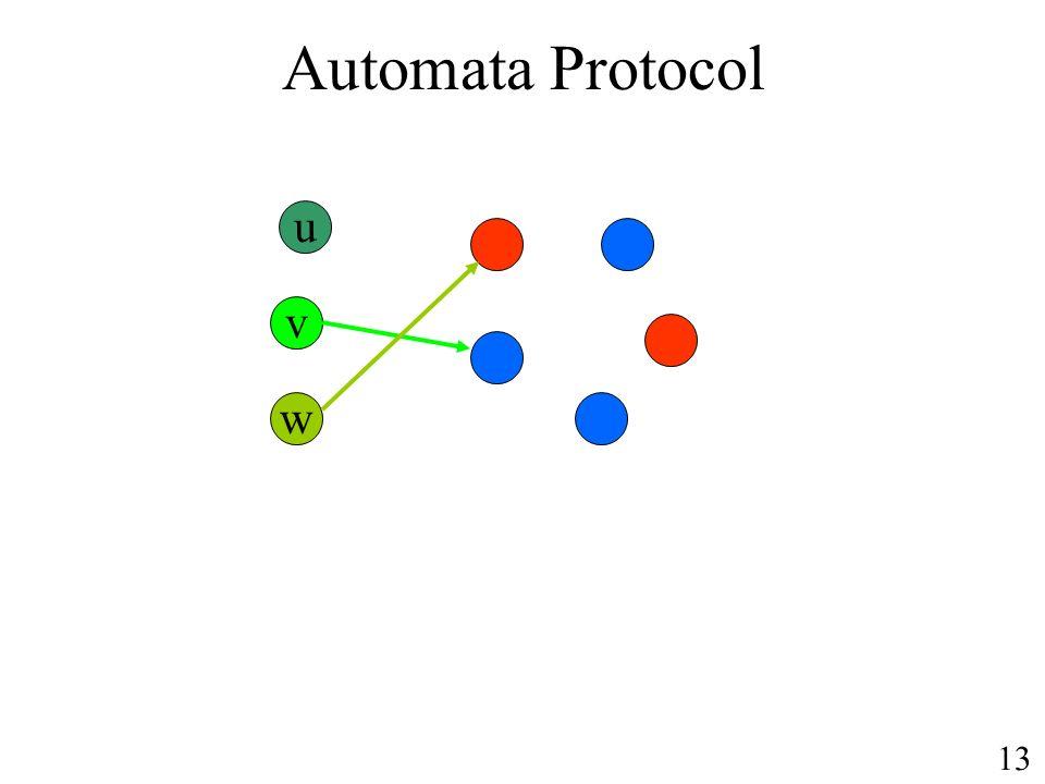 Automata Protocol u v w 13