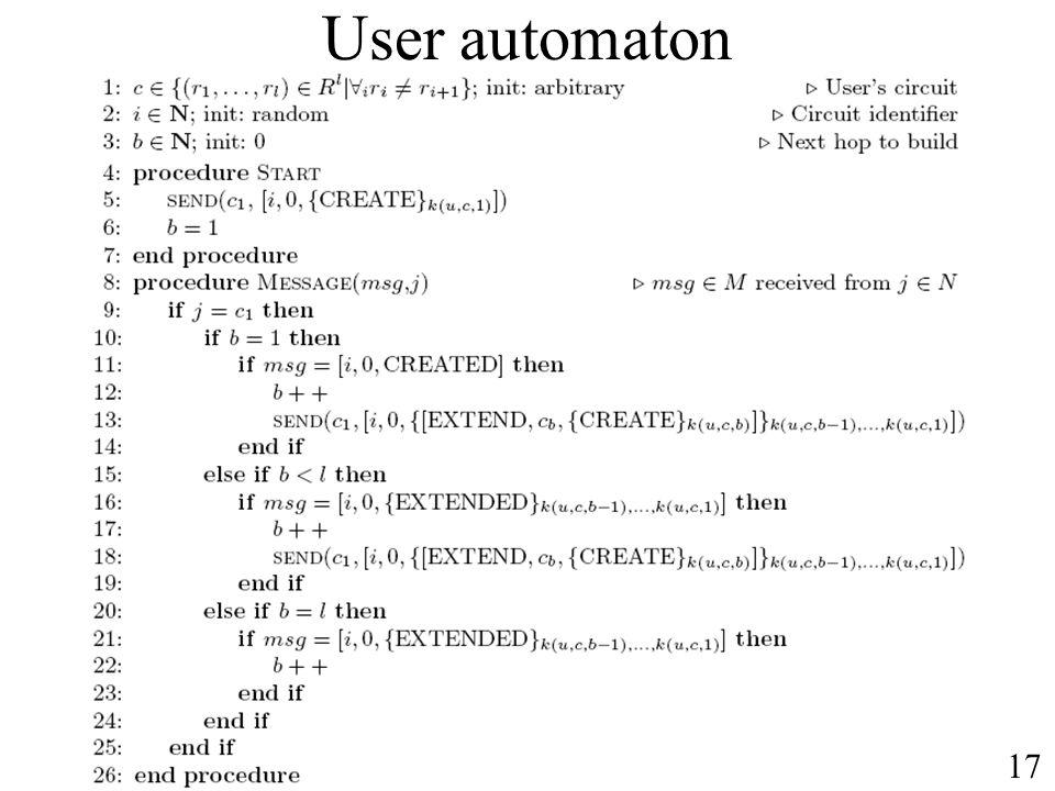 User automaton 17