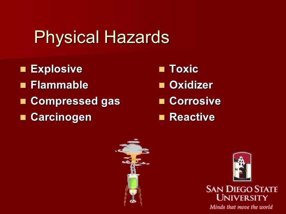 Physical Hazards Explosive Explosive Flammable Flammable Compressed gas Compressed gas Carcinogen Carcinogen Toxic Toxic Oxidizer Oxidizer Corrosive C