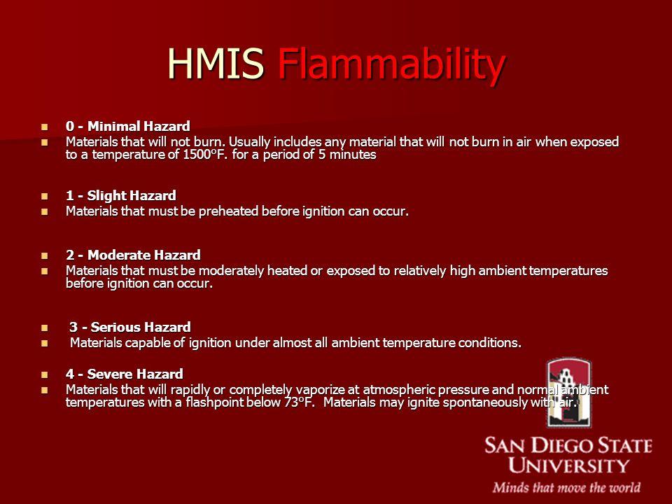 HMIS Flammability 0 - Minimal Hazard 0 - Minimal Hazard Materials that will not burn. Usually includes any material that will not burn in air when exp