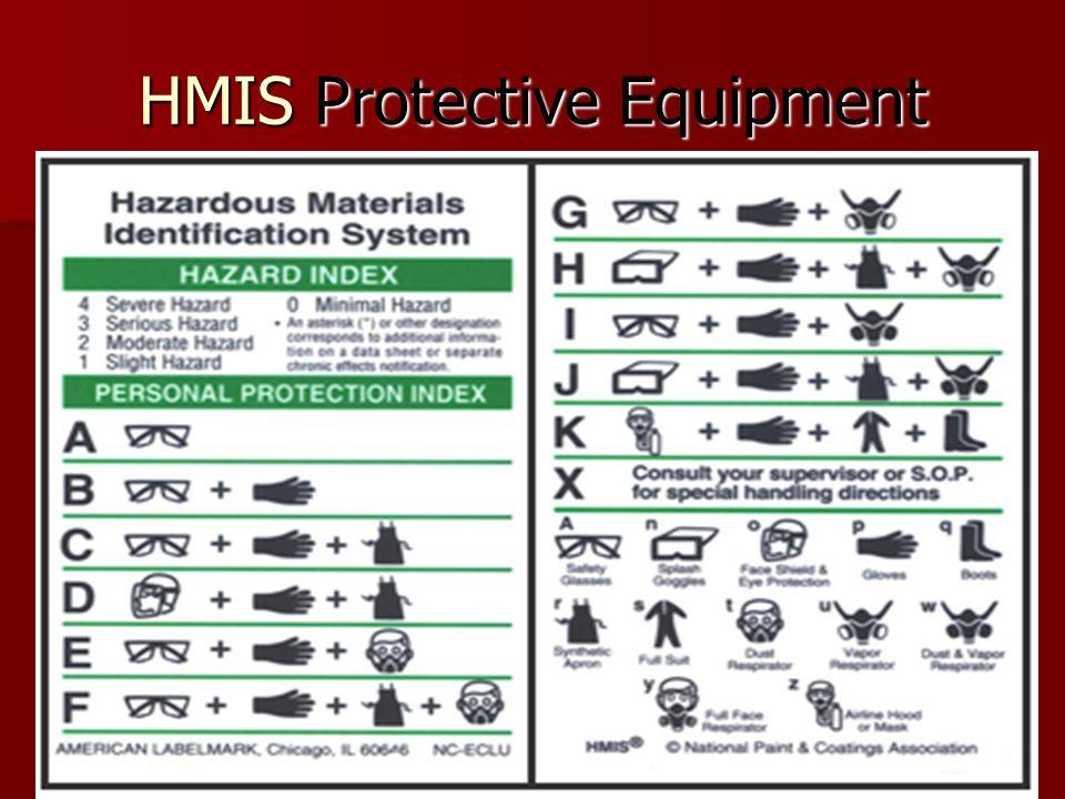 HMIS Protective Equipment
