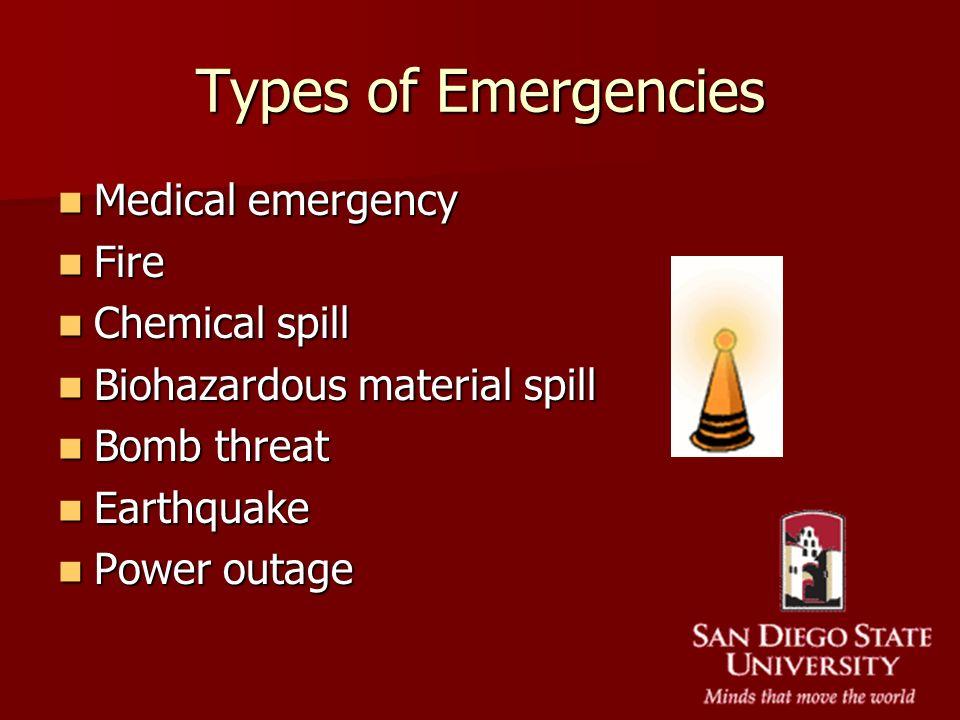 Types of Emergencies Medical emergency Medical emergency Fire Fire Chemical spill Chemical spill Biohazardous material spill Biohazardous material spi