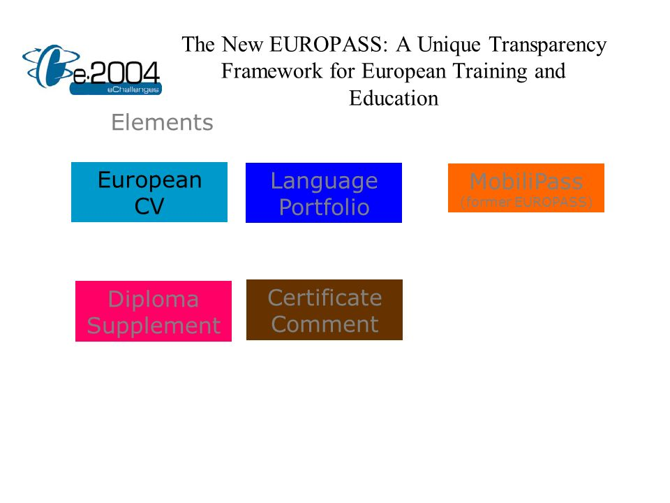 The New EUROPASS: A Unique Transparency Framework for European Training and Education Elements European CV Diploma Supplement Language Portfolio Certificate Comment MobiliPass (former EUROPASS)